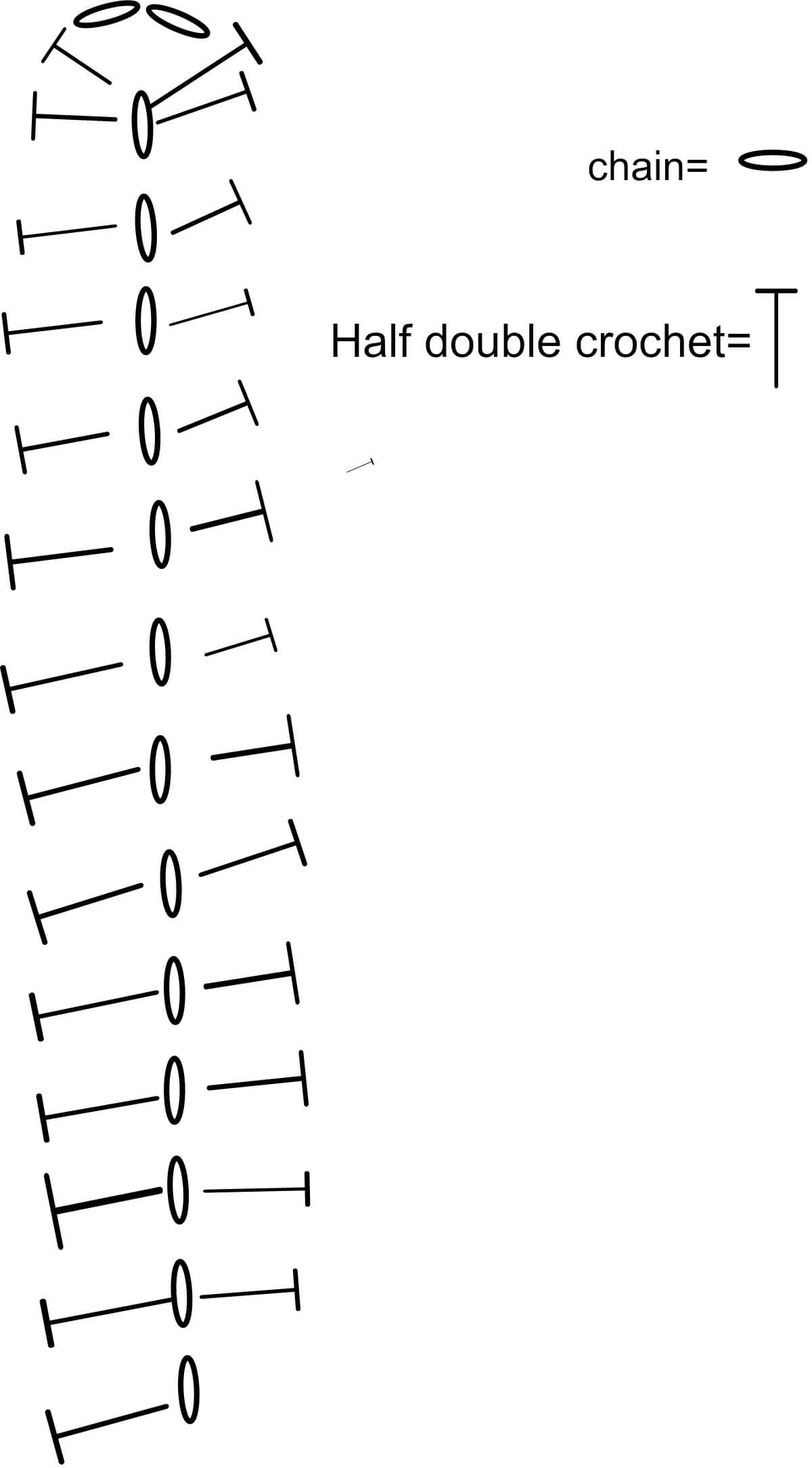 stitch chart for crochet bikini top