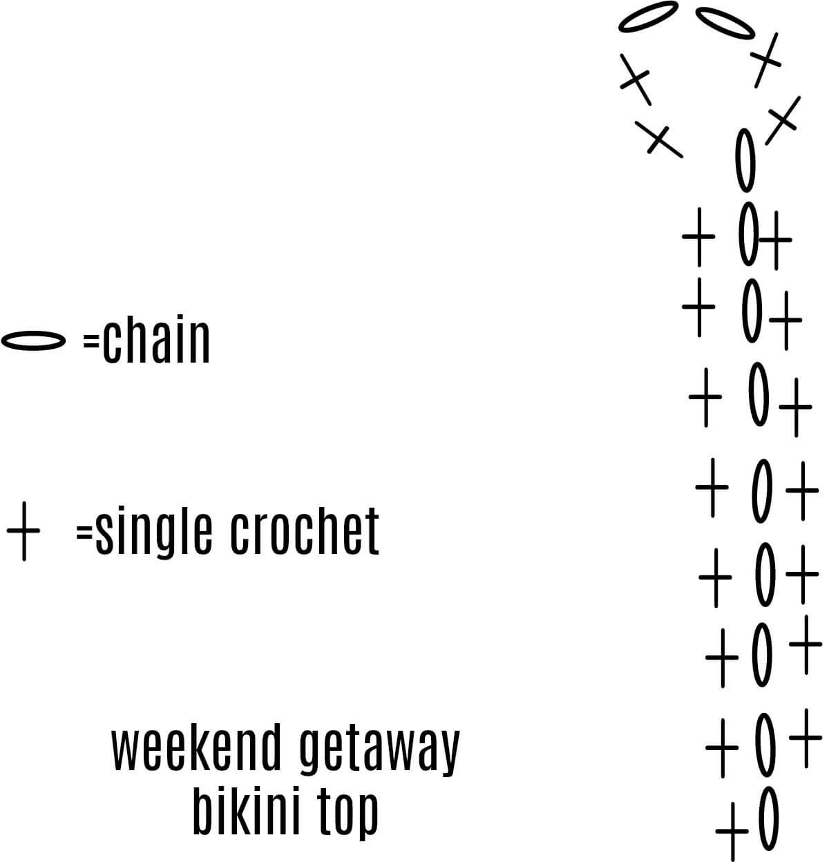 The weekend getaway bikini top free crochet pattern